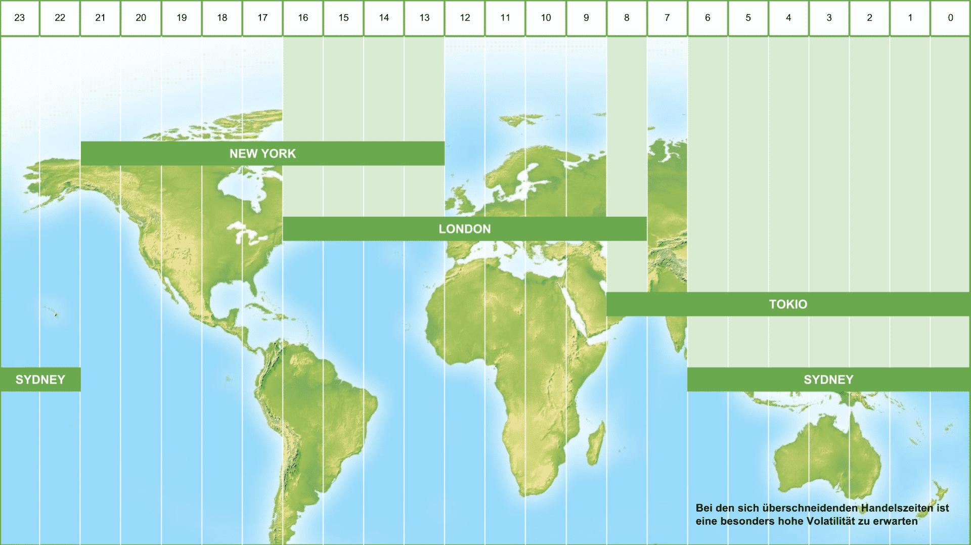 Börsenhandelszeiten weltweit
