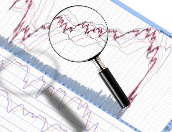 Charttechnik und ihre Anwendung