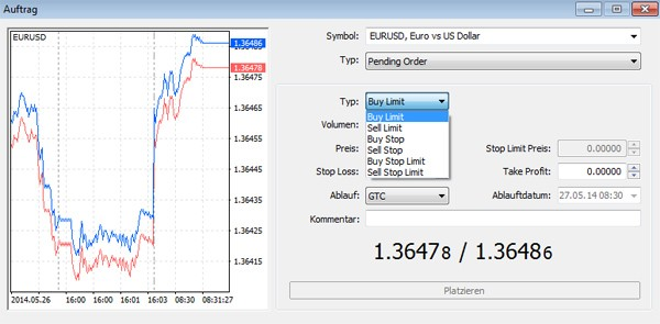 Beim Devisenhandel gibt es verschiedene Orderarten.