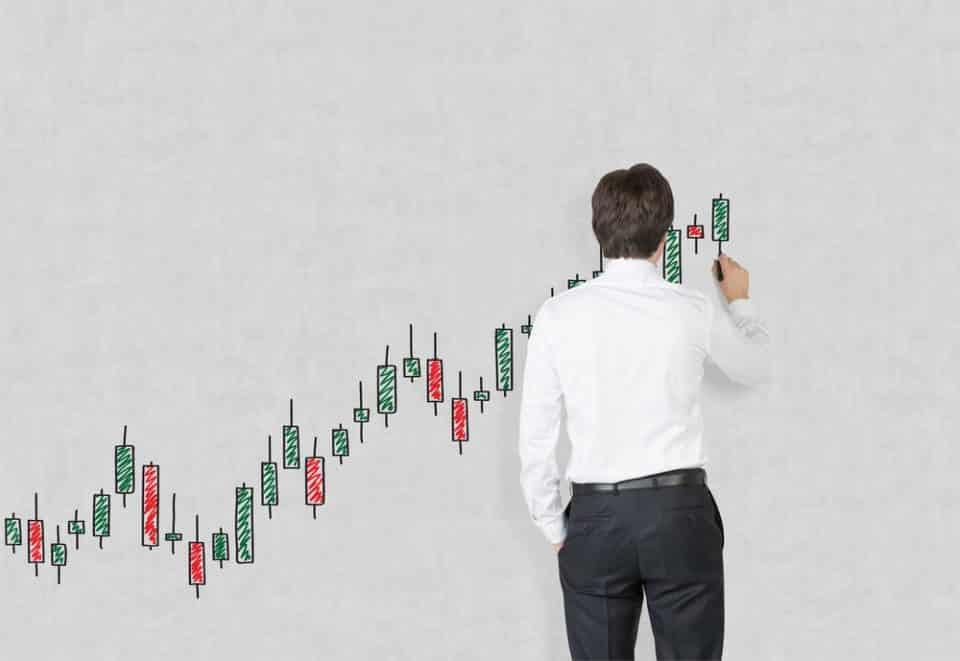 Trading nach Markttechnik