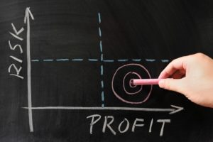 Risiko-Gewinn-Verhältnis beim Trading