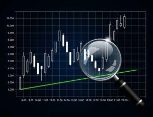 Analysieren Sie Ihre Trades