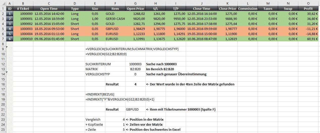 Excel Vergleich