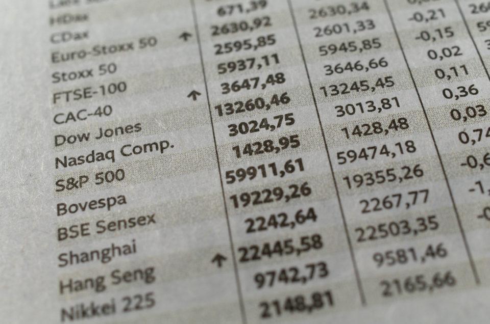 S&P 500 Chartanalyse
