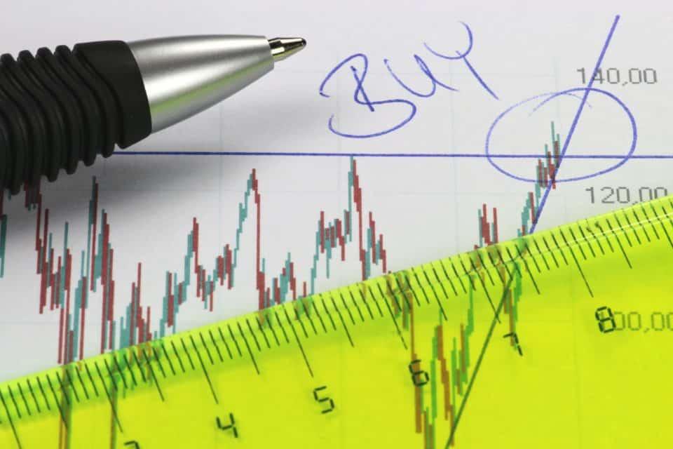 Market Profile Strategien